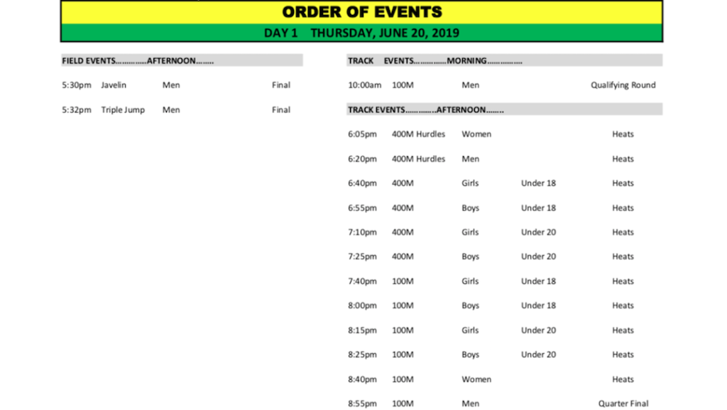 Jamaica National Senior and Junior Championships 2019 schedule